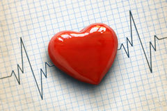 inima_cardio